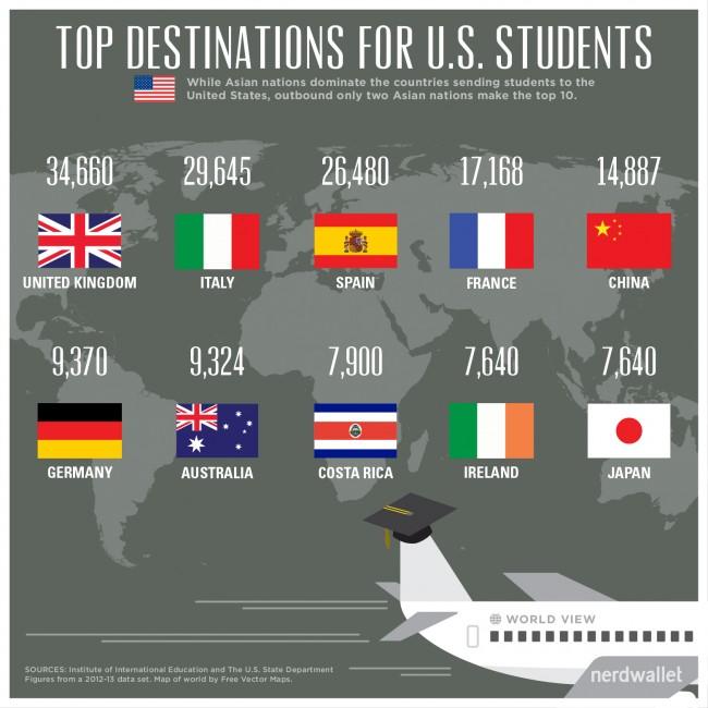 US_students_top_destinations_WORDPRESS_750px-150ppi-01c