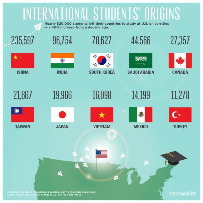 international_students_origins_WORDPRESS_750px-150ppi-01