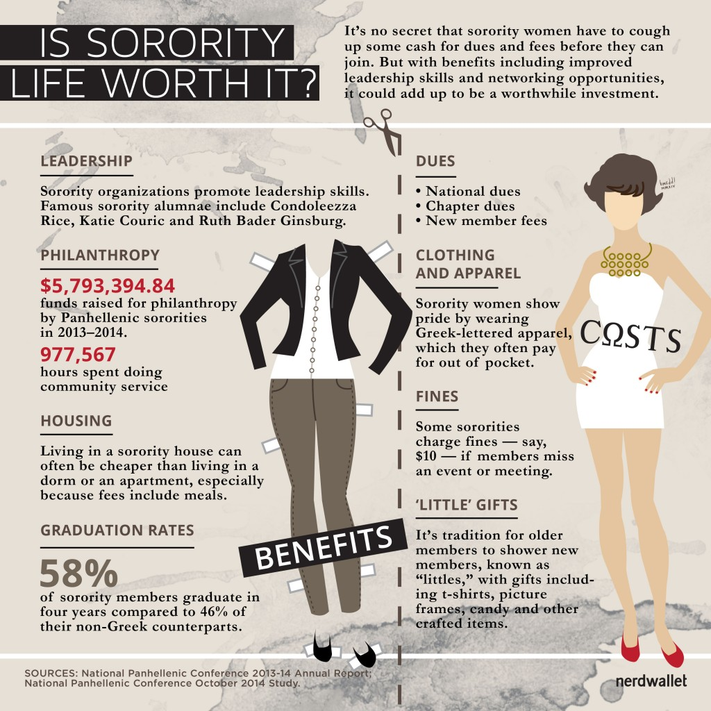 sorority_life_worth_chart_1450px_110714-150ppi-01