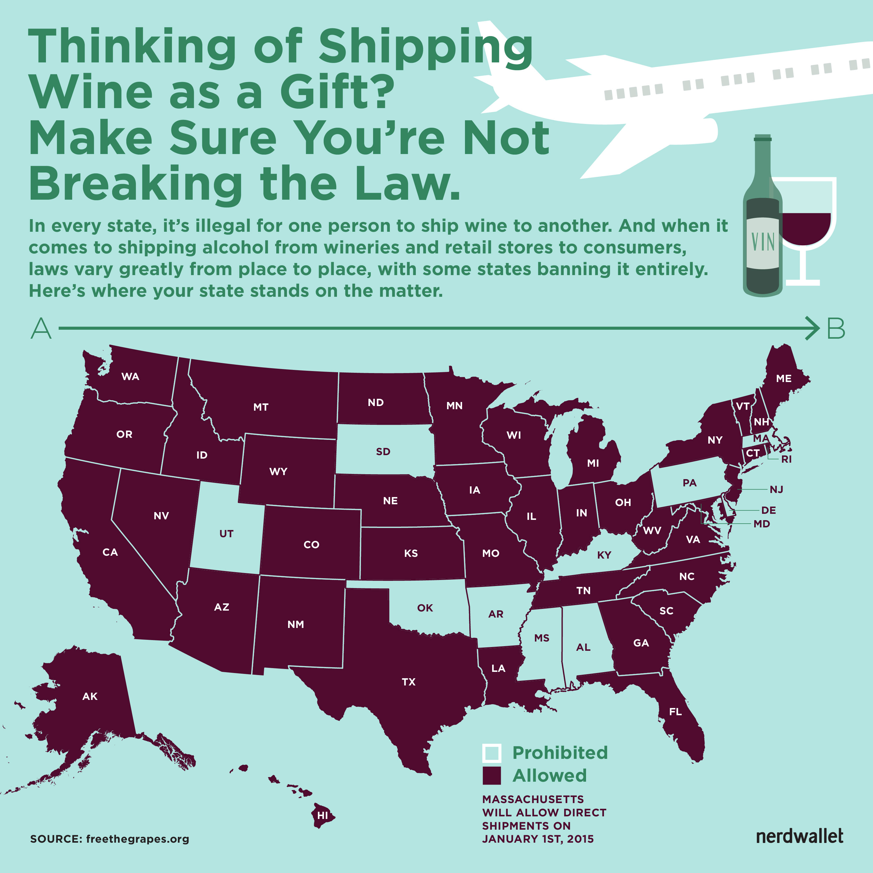 Wine as a Gift Without Breaking the Law