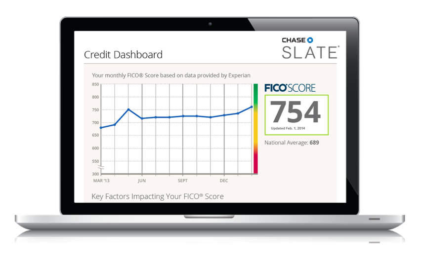Here's what the Credit Score & More dashboard looks like
