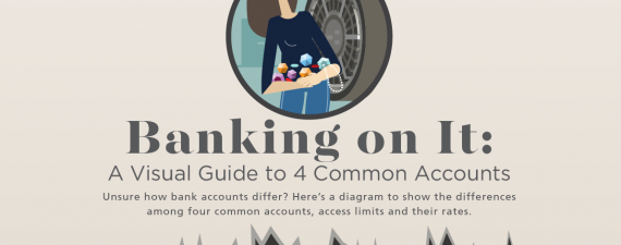Finding the Right Account for Your Money to Shine