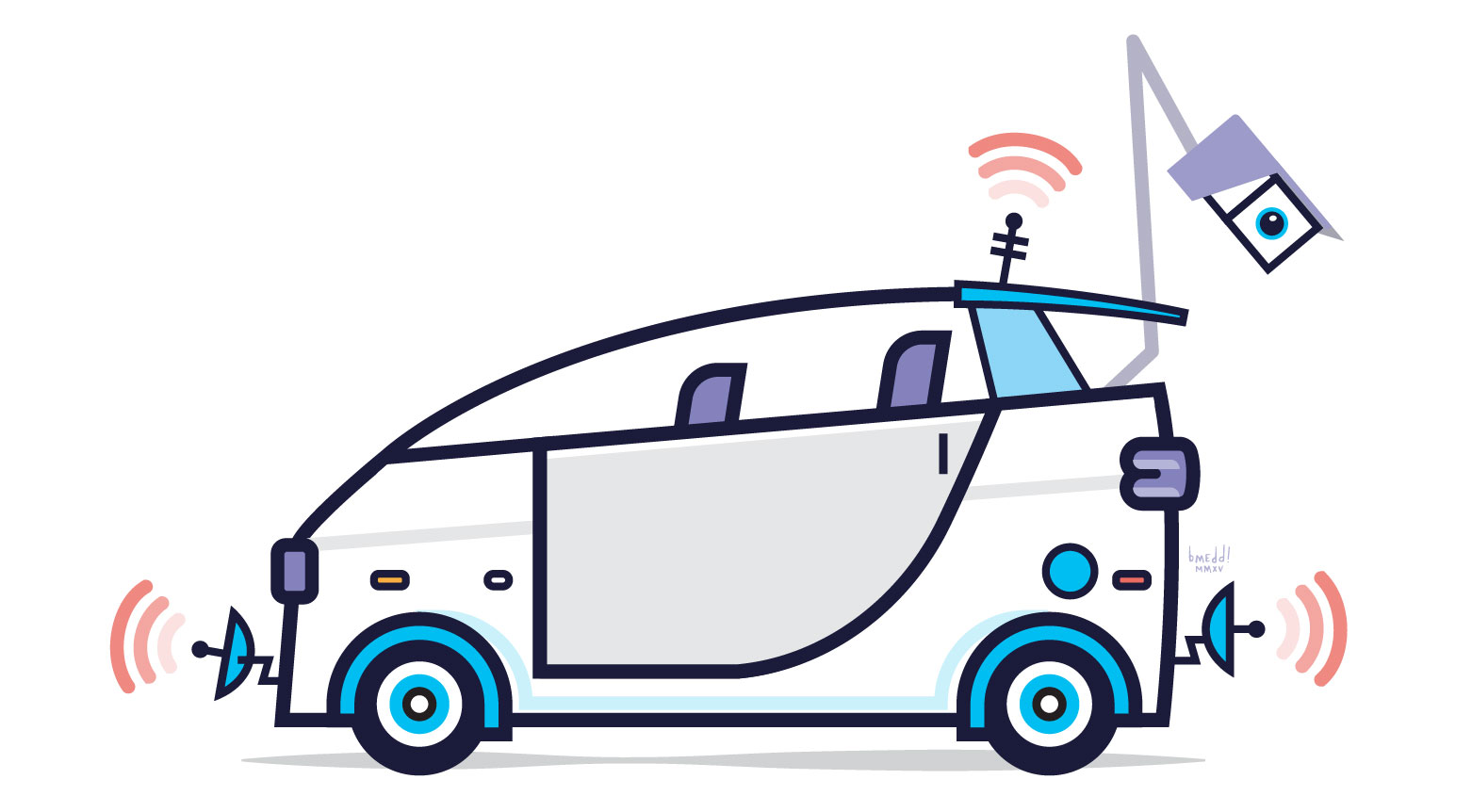 Driverless Cars Survey