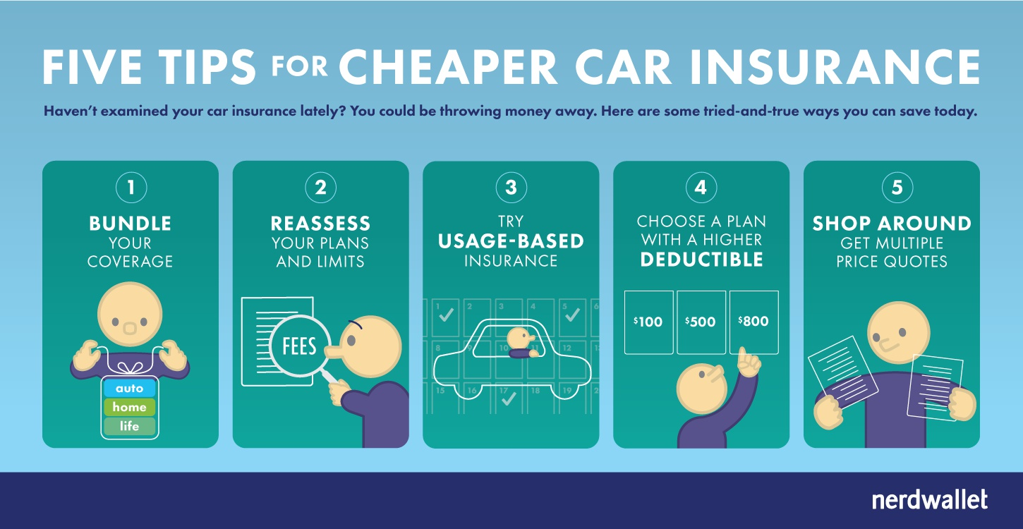 5 keys to cheap car insurance nerdwallet for Construction types insurance
