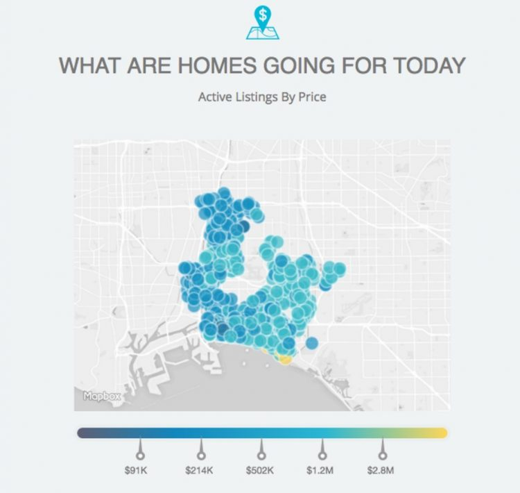 Long Beach What are homes going for today