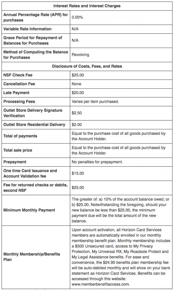 Horizon Gold rates fees