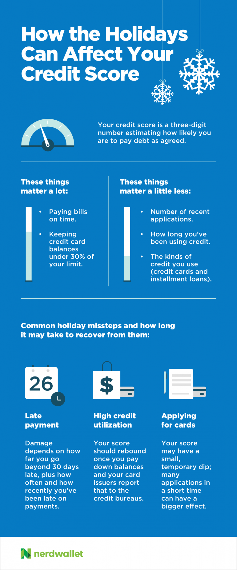 4 Tips to Protect Your Credit Score During the Hoidays