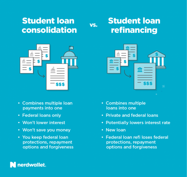 Best rates for consolidating private student loans