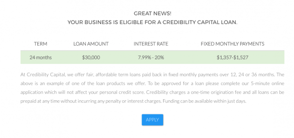 eligible cred cap step by step
