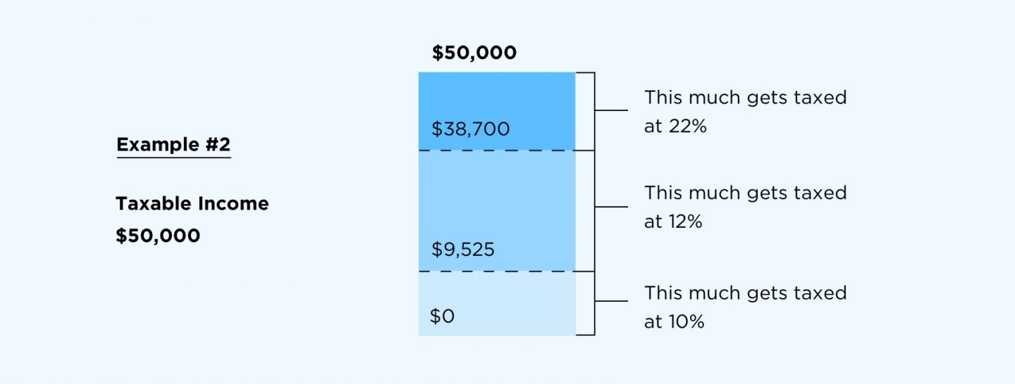 2018 Tax Brackets Example 2 Desktop