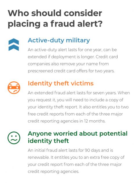 3-types-of-credit-alerts (1)