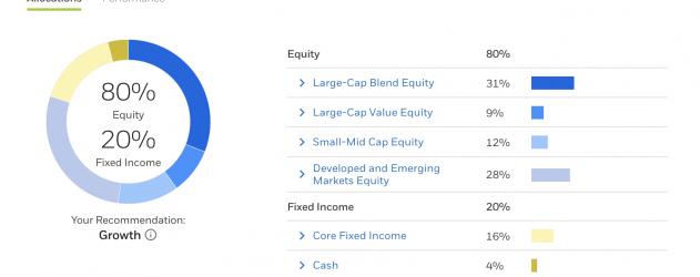 Etrade risk review core portfolio 2