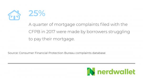 cfpb-mortgage (1)