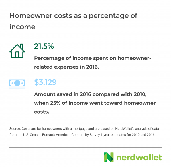 homeowner-costs (1)