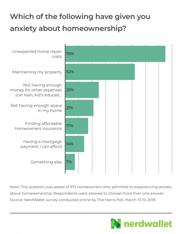 homeownership-anxieties (1)