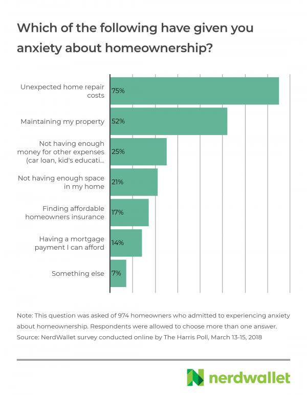 homeownership-anxieties (1)