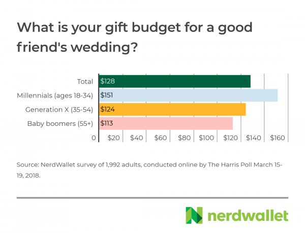wedding-budget (1)