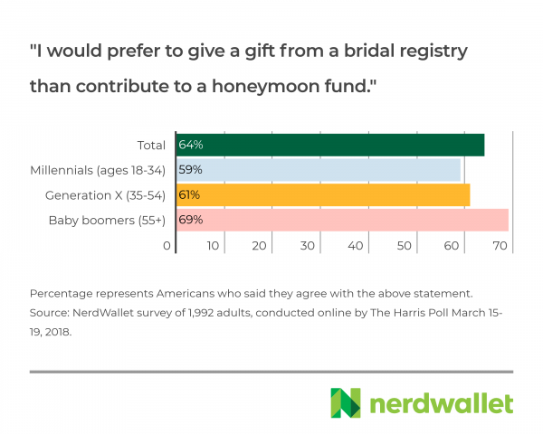 wedding-honeymoon-fund (1)