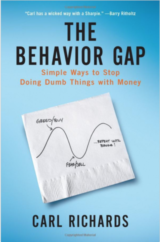 behaviorgap
