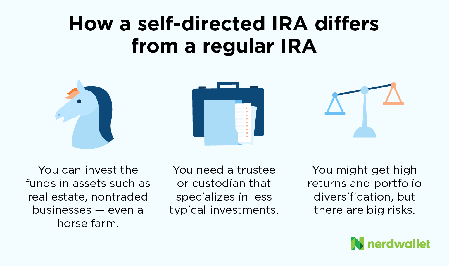 Self-Directed IRAs: What You Need to Know - NerdWallet