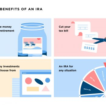 The benefits of an IRA and Roth IRA