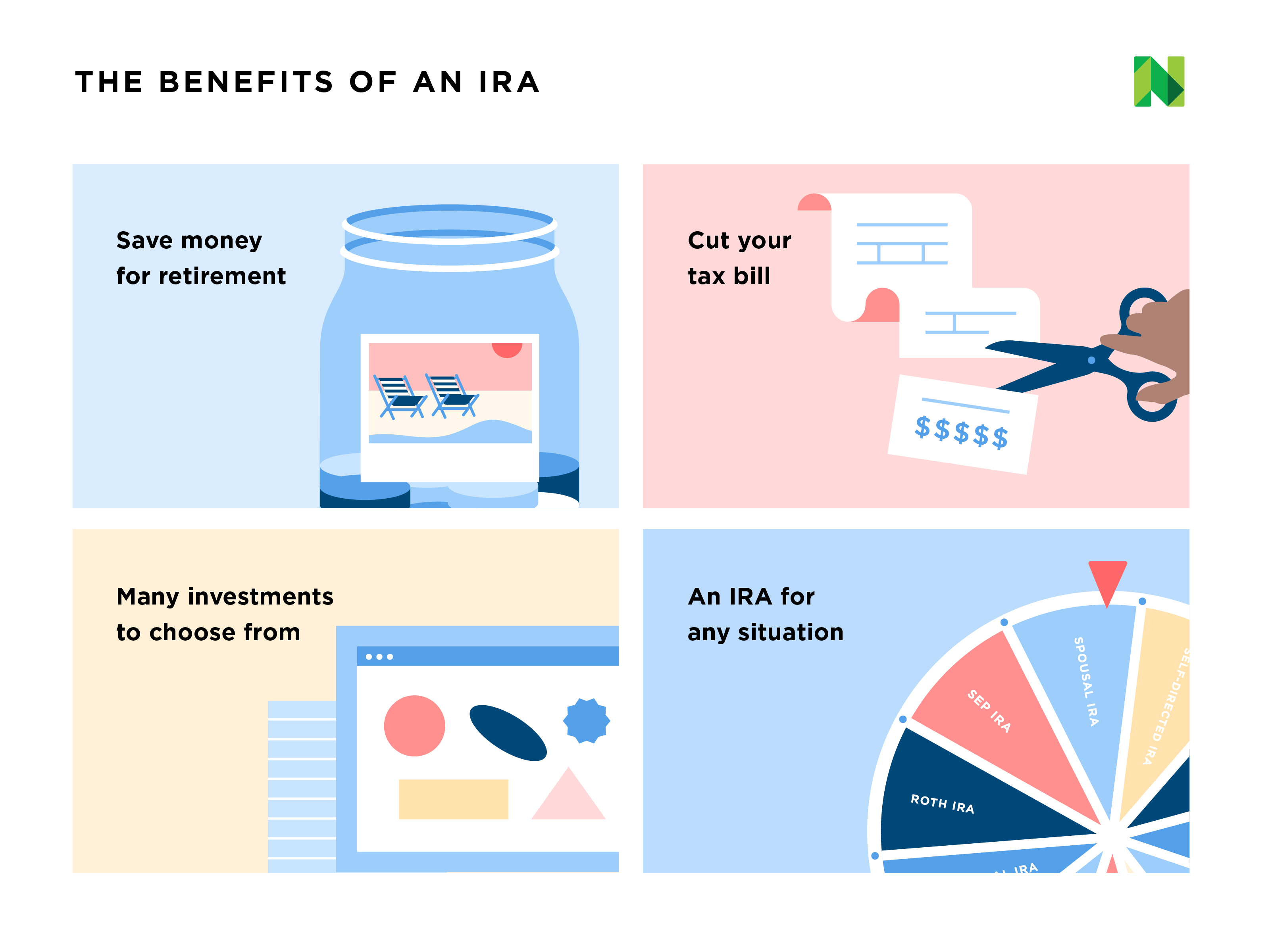 Best Ira Accounts 2020.What Is An Ira How To Open One And Get Started Nerdwallet