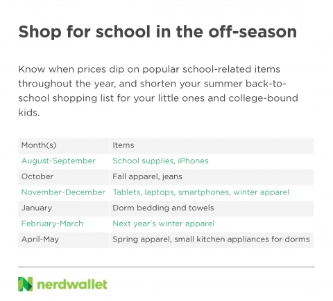 Back-to-School Shopping: Kids Influenced by Social Media Push