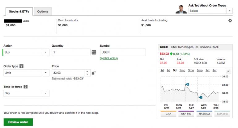 How to Buy Uber Stock - NerdWallet