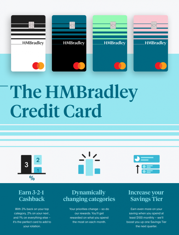 HMBradley Launches Credit Card With Automatic Rewards Customization