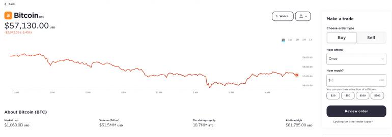 poa btc tradingview biblioteca bitcoin