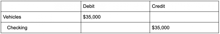 adjusting entries accounting