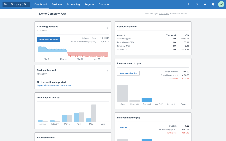 Xero dashboard screenshot