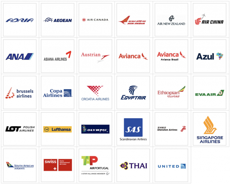 turkish airlines partners